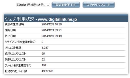 03_statistics result
