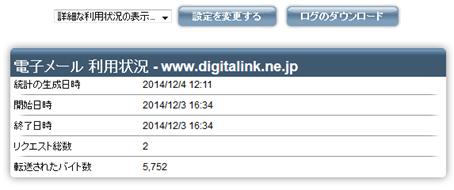 07_mail statistics